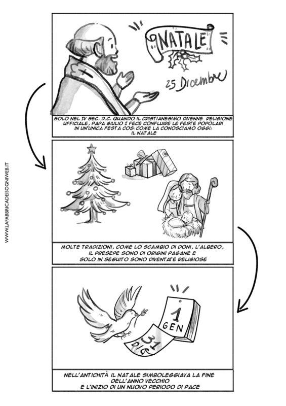 studiare con le immagini: le origini del Natale