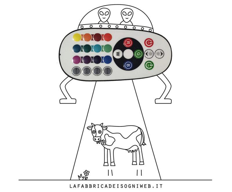 disegnare con gli oggetti - il telecomando UFO