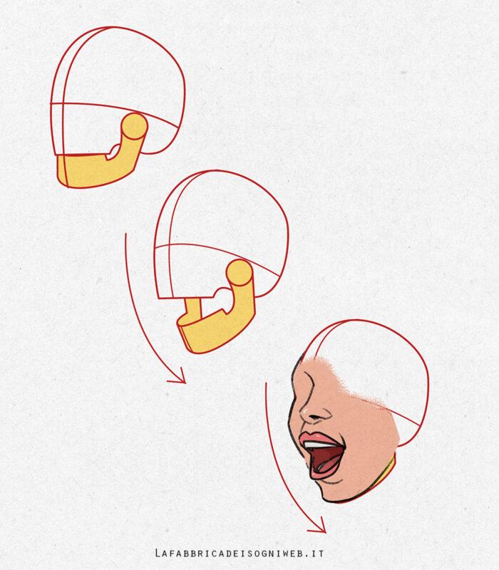 apertura della mandibola